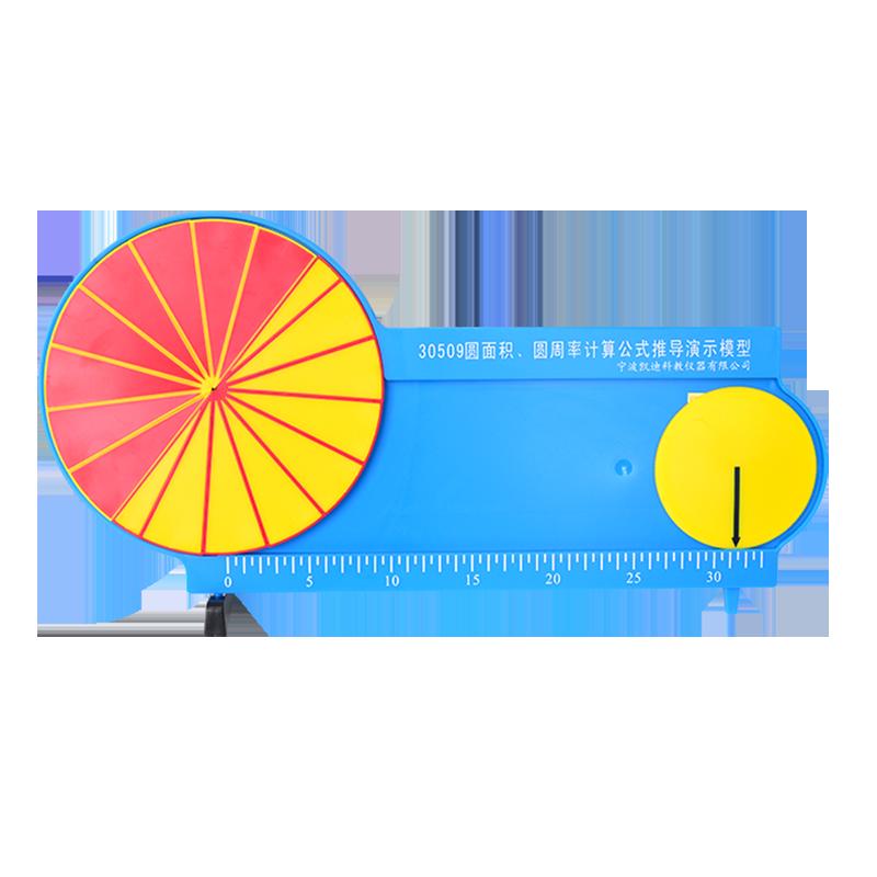 30509 圆面积、圆周率计算公式