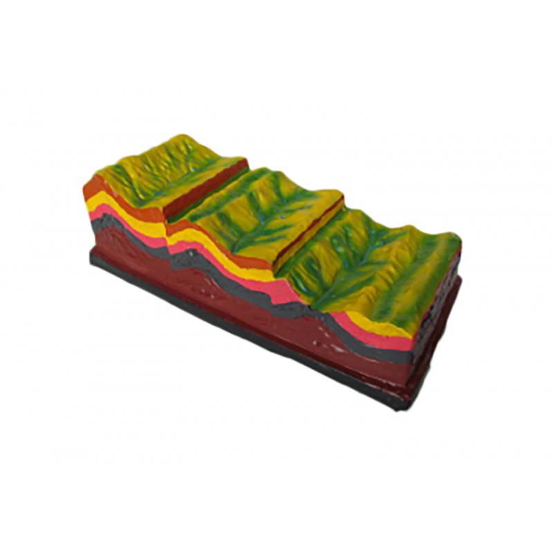 34020 褶皱构造及其地貌演变模型